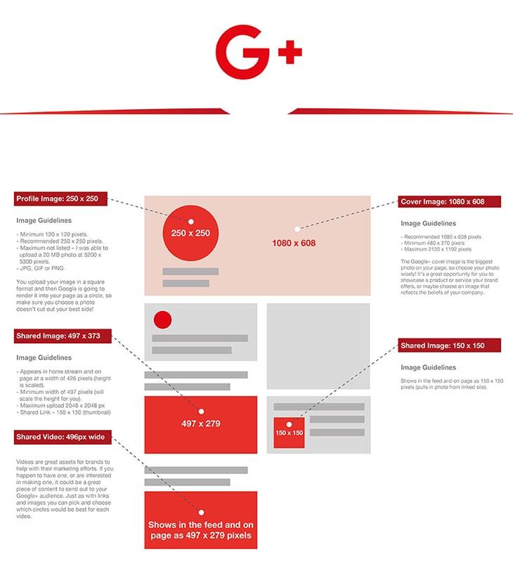 2017-social-media-image-sizes-cheat-sheet-google-plus-phancybox-new-zealand-digital-agency-web-design-and-seo-min