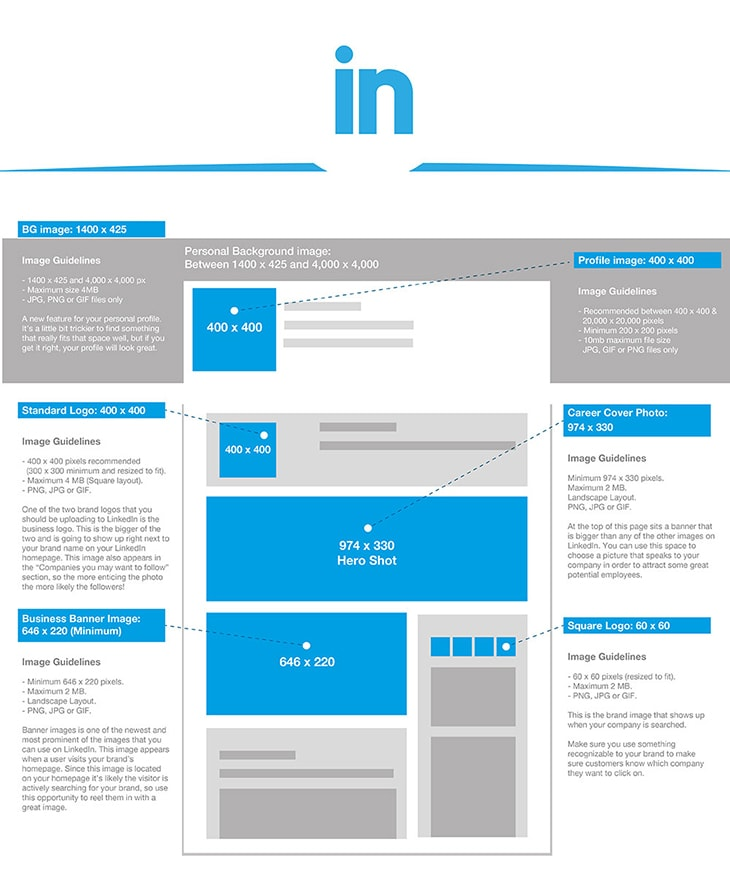 2017-social-media-image-sizes-cheat-sheet-linkedin-phancybox-new-zealand-digital-agency-web-design-and-seo-min