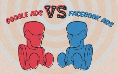 The 4 differences between Facebook Ads and Google Adwords
