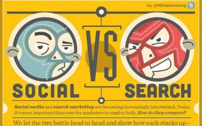 Social media marketing or SEO?