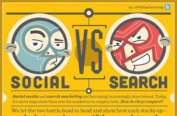 Phancybox Social media marketing or SEO?