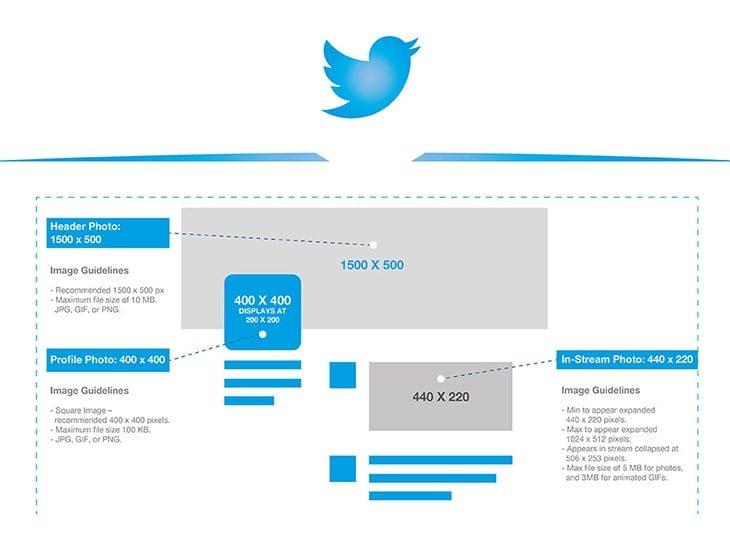 2017-social-media-image-sizes-cheat-sheet-twitter-phancybox-new-zealand-digital-agency-web-design-and-seo-min